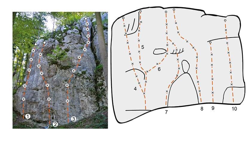 Klettern im Altmühltal Topo zum Kletterfels Vergessene Welt